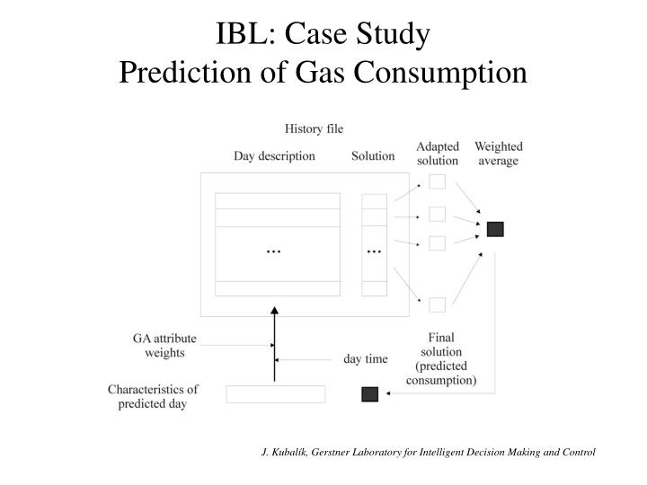 IBL: Case Study