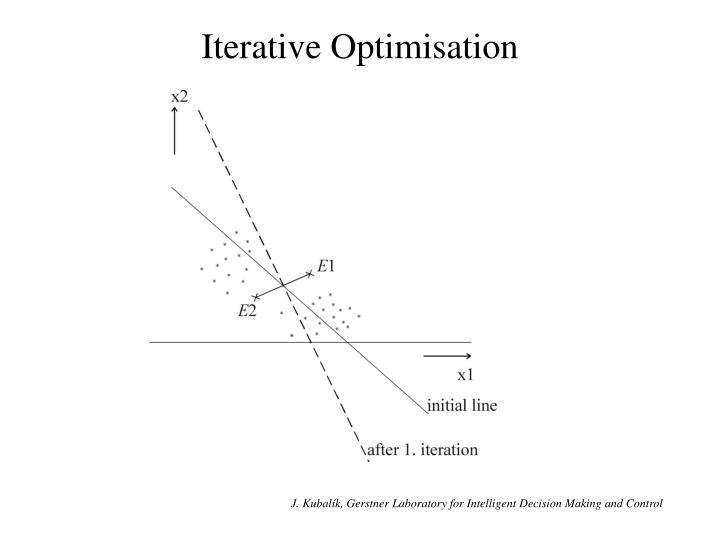 Iterative Optimisation