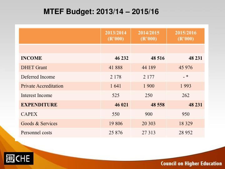 MTEF Budget: 2013/14 – 2015/16