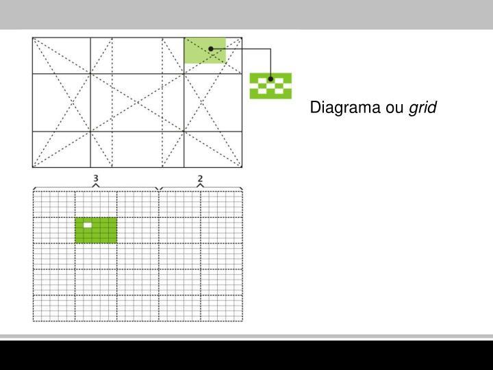 Diagrama ou