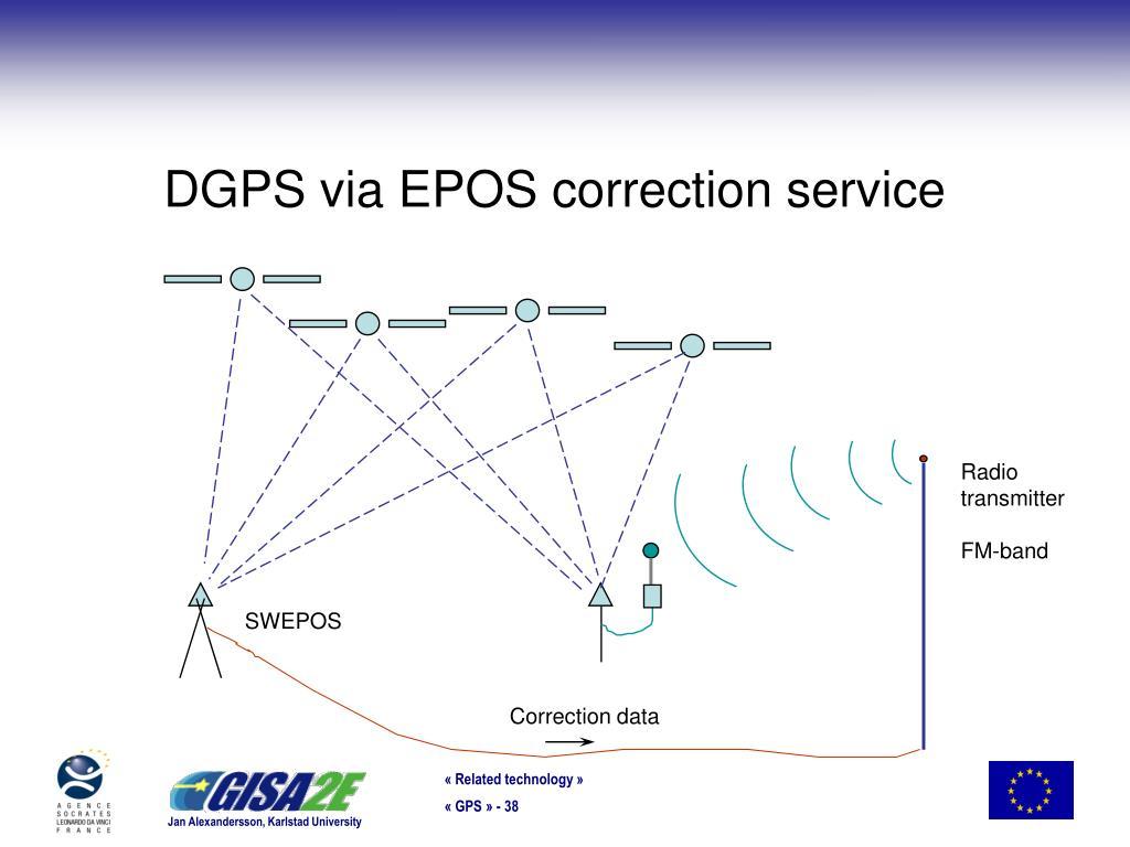 PPT - GPS PowerPoint Presentation - ID:4407942