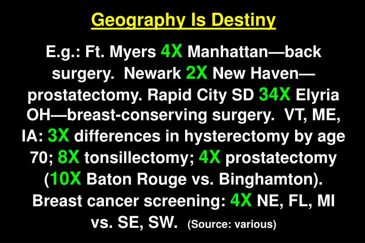 Geography Is Destiny