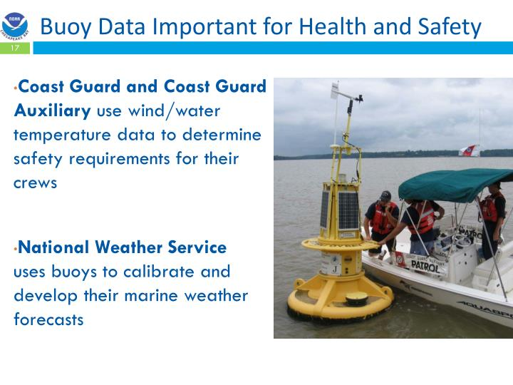 Buoy Data Important for Health and Safety
