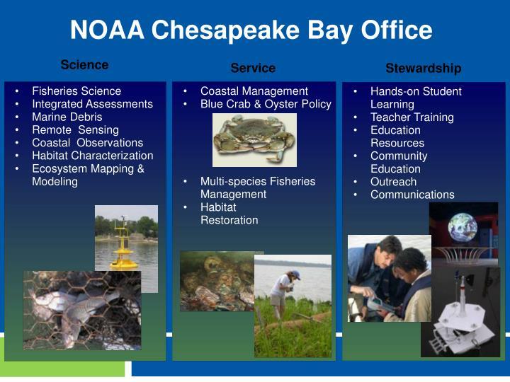 NOAA Chesapeake Bay Office