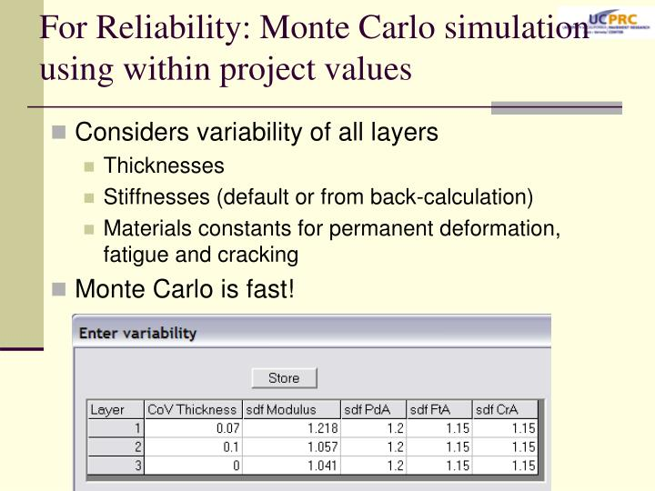 For Reliability: Monte Carlo simulation using within project values