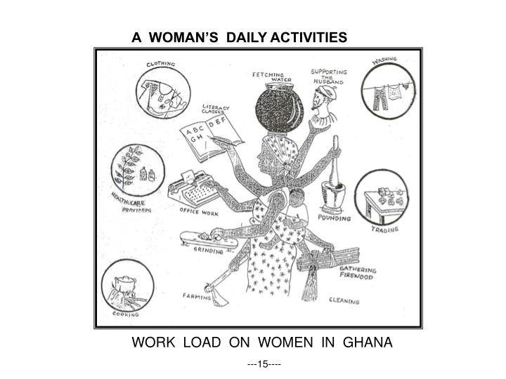 A  WOMAN'S  DAILY ACTIVITIES