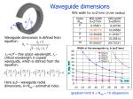 waveguide dimensions