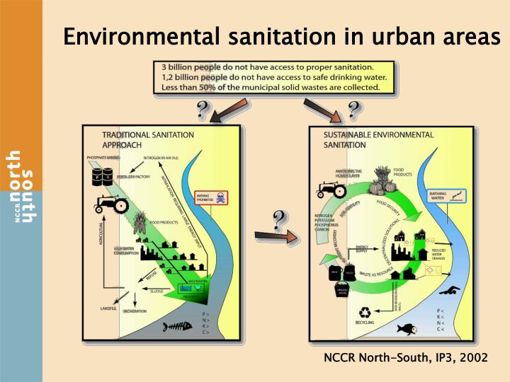 Environmental sanitation in urban areas