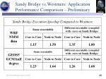 sandy bridge vs westmere application performance comparison preliminary