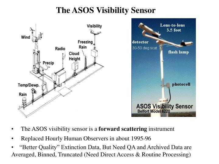 The ASOS Visibility Sensor