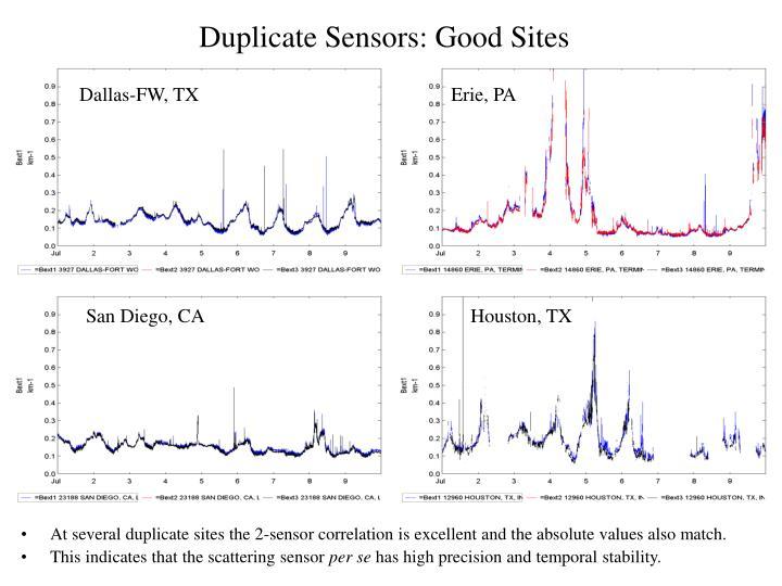Duplicate Sensors: Good Sites