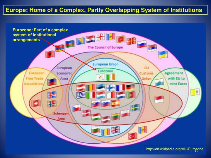Europe: Home of a Complex, Partly Overlapping System of Institutions