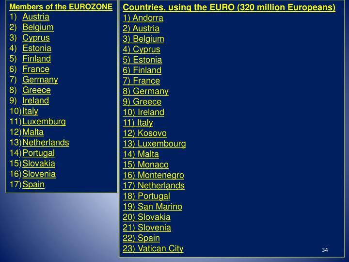 Members of the EUROZONE