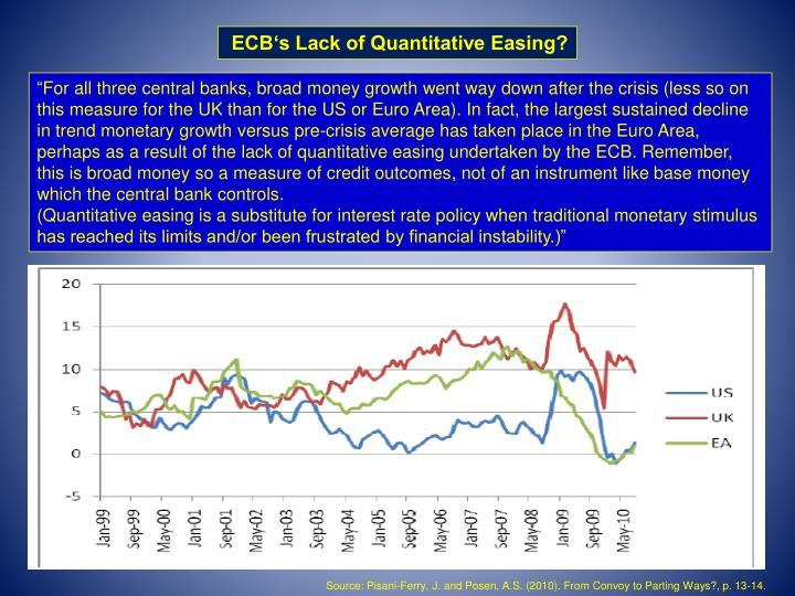 ECB's Lack of Quantitative Easing?