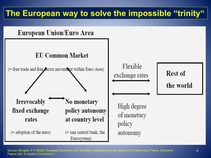 """The European way to solve the impossible """"trinity"""""""