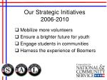 our strategic initiatives 2006 2010