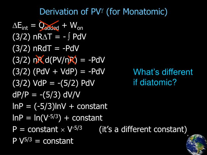 Derivation of PV