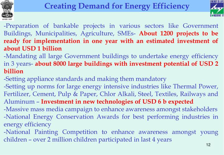 Creating Demand for Energy Efficiency