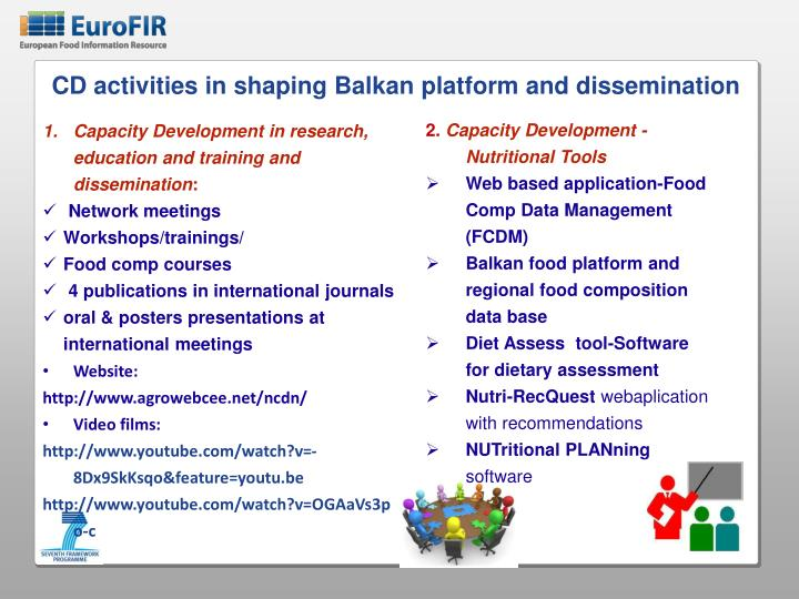 CD activities in shaping Balkan platform and dissemination