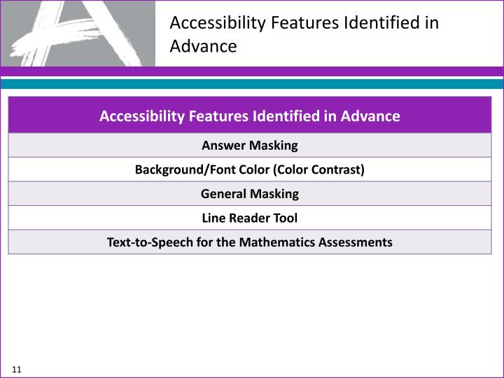 Accessibility Features Identified in Advance