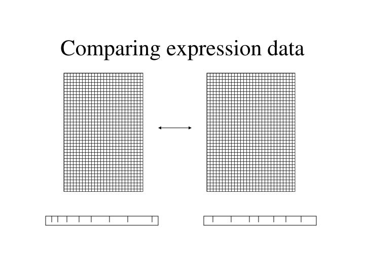 Comparing expression data
