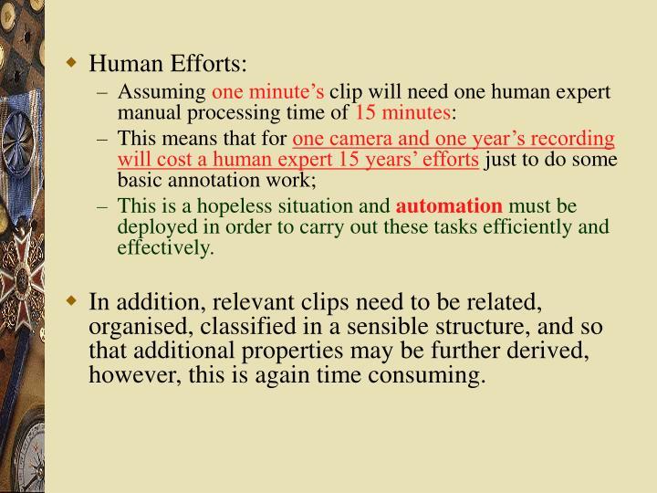 Human Efforts: