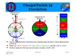 charged particle df correlations