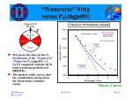 transverse nchg versus p t chgjet 12
