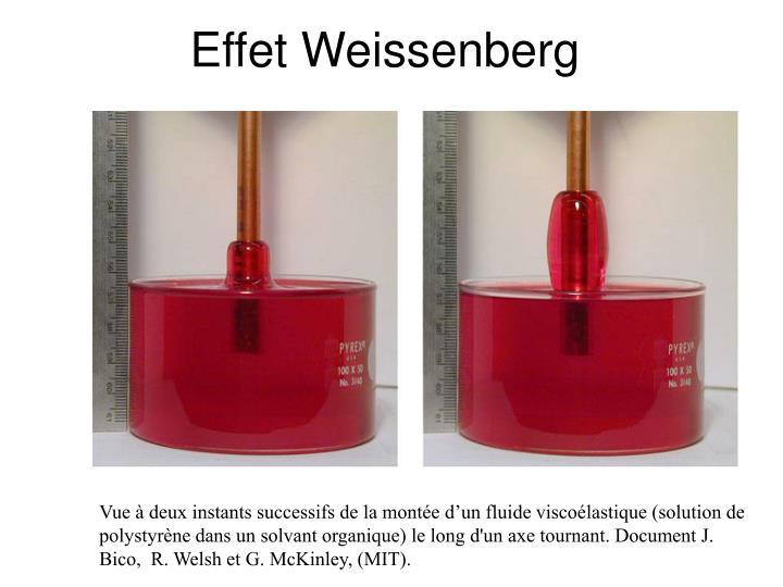 Effet Weissenberg