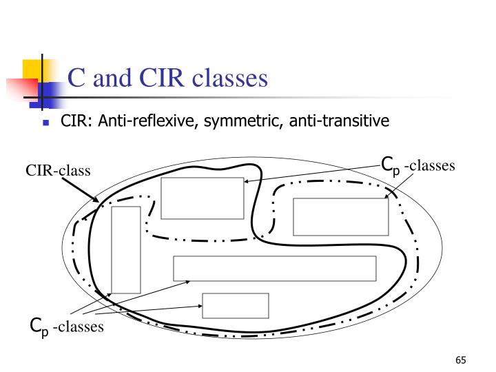 C and CIR classes