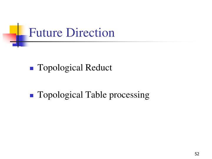 Future Direction