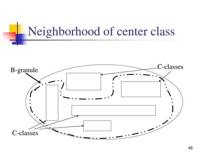 Neighborhood of center class