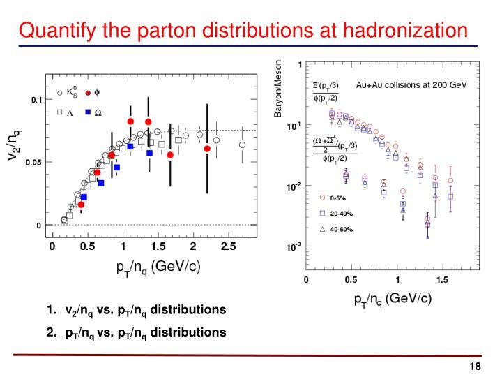 Quantify the parton distributions at hadronization