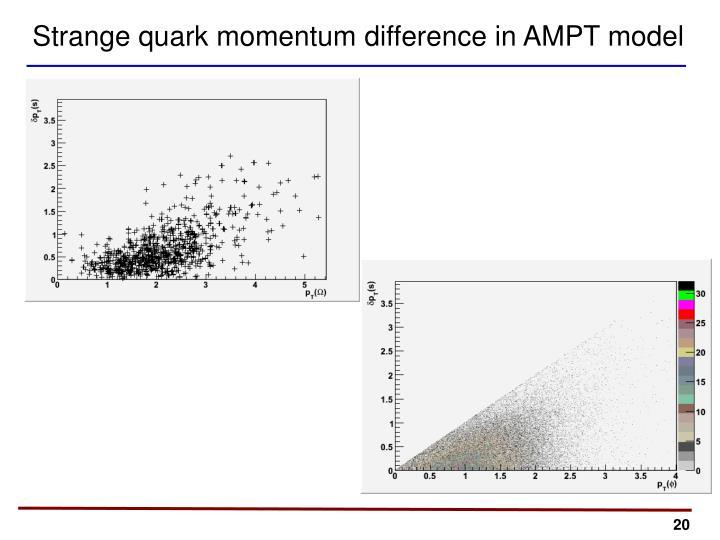 Strange quark momentum difference in AMPT model