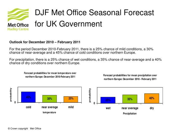 DJF Met Office Seasonal Forecast