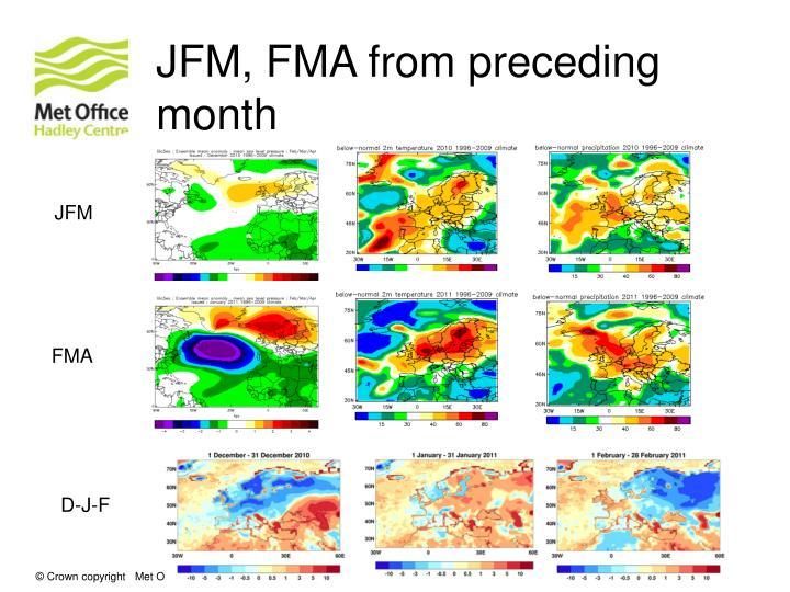 JFM, FMA from preceding month
