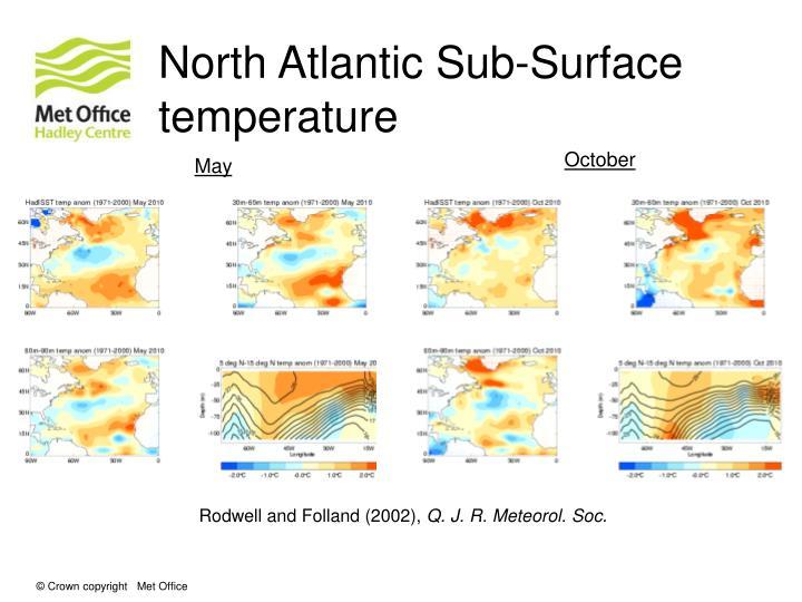 North Atlantic Sub-Surface temperature