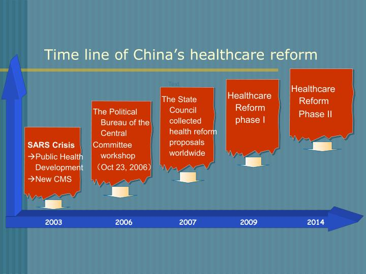 us health care time line Cigna's timeline of health care reform can help you understand changes and impacts you can print out the entire timeline, or highlight a certain section cigna's.