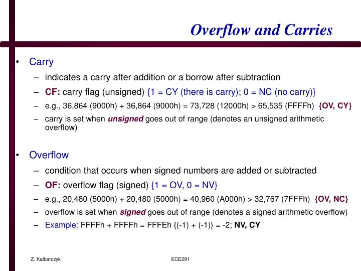 Overflow and Carries
