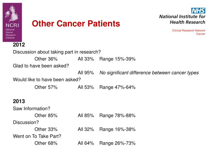 Other Cancer Patients
