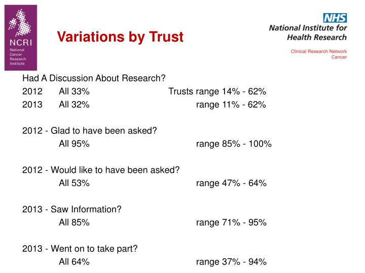 Variations by Trust