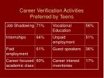 career verification activities preferred by teens