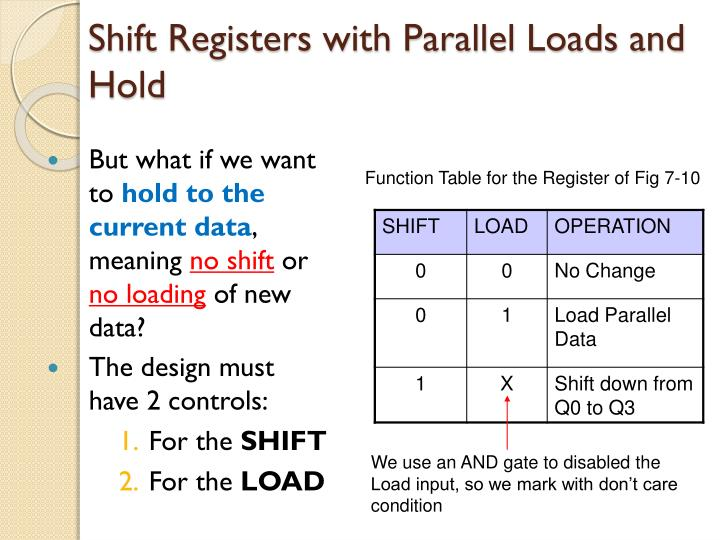 Shift Registers with Parallel Loads and Hold