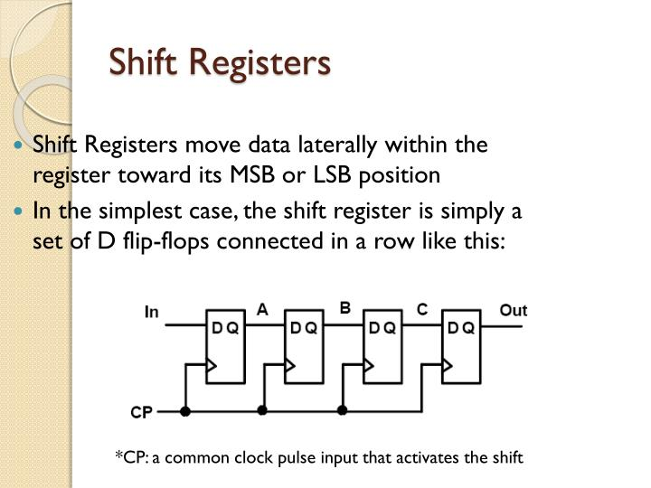 Shift Registers move data laterally within the register toward its MSB or LSB position
