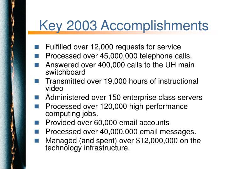 Key 2003 Accomplishments