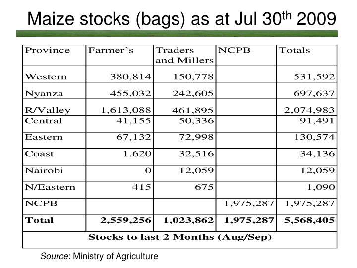 Maize stocks (bags) as at Jul 30