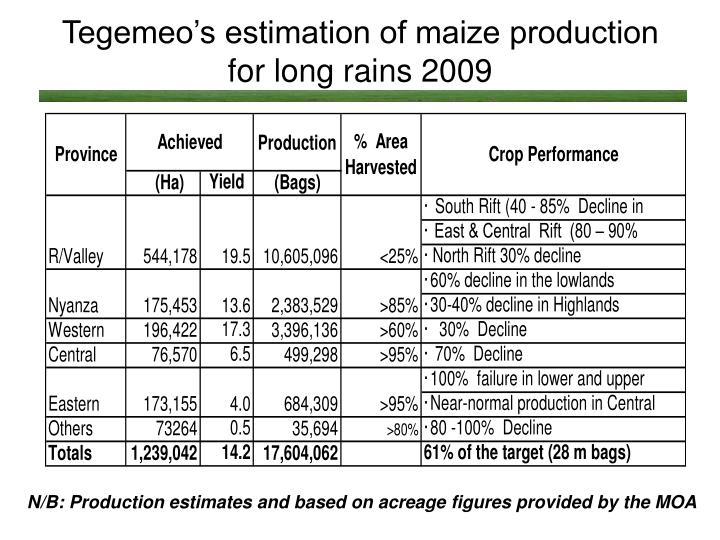 Tegemeo's estimation of maize production for long rains 2009