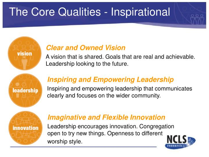 The Core Qualities - Inspirational