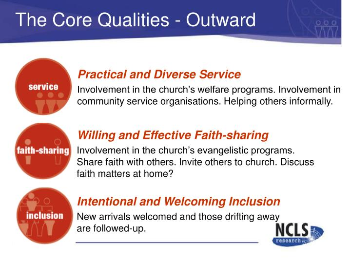 The Core Qualities - Outward