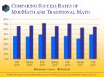comparing success rates of modmath and traditional math